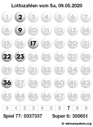 Lottozahlen Archiv Tabelle