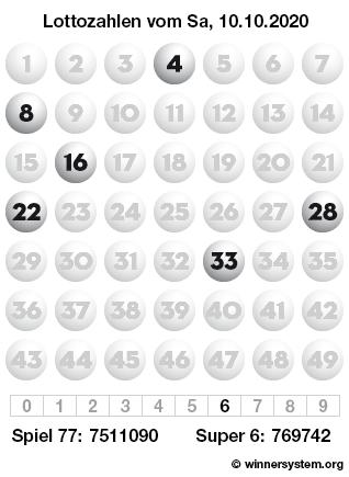 Lottozahlen vom 10.10.2020 als Tippmuster