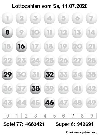 Lottozahlen Vom 11.07