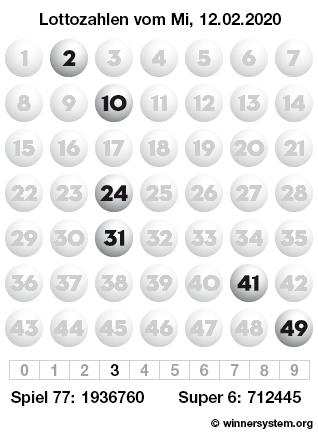 Lottozahlen vom 12.02.2020 als Tippmuster