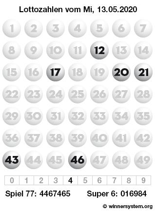 Lottozahlen vom 13.05.2020 als Tippmuster
