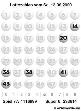 Lottozahlen vom 13.06.2020 als Tippmuster