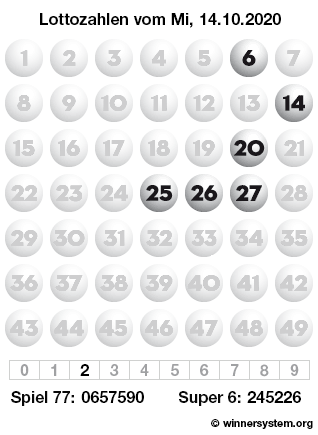 Lottozahlen vom 14.10.2020 als Tippmuster