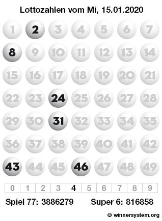Lottozahlen vom 15.01.2020 als Tippmuster