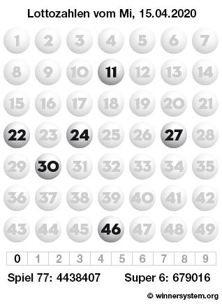 Lottozahlen 15.04 20