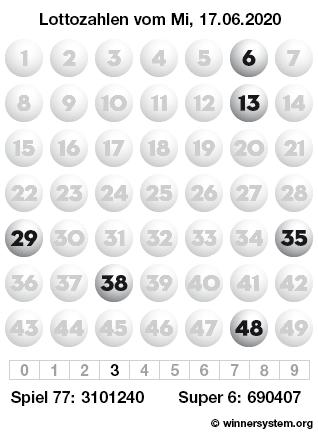 Lottozahlen vom 17.06.2020 als Tippmuster