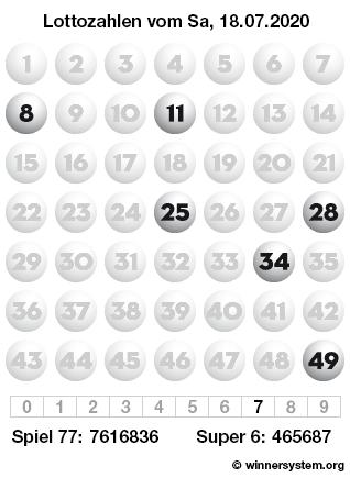 Lottozahlen vom 18.07.2020 als Tippmuster