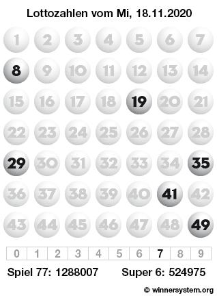 Lottozahlen vom 18.11.2020 als Tippmuster