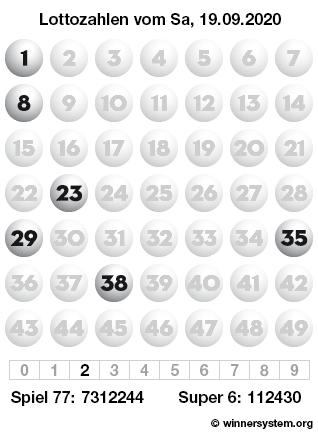 Lottozahlen vom 19.09.2020 als Tippmuster