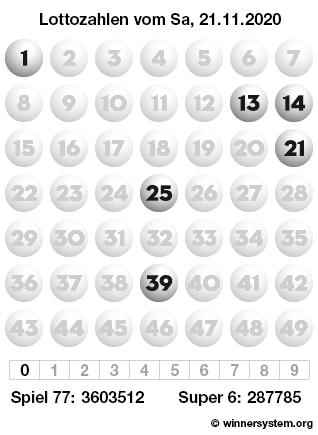 Lottozahlen vom 21.11.2020 als Tippmuster