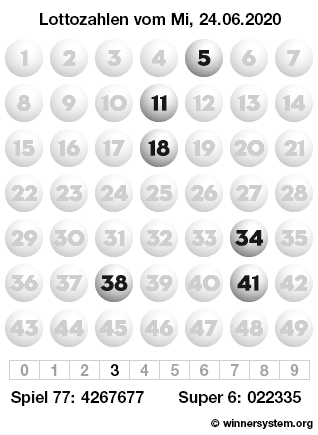 Lottozahlen vom 24.06.2020 als Tippmuster