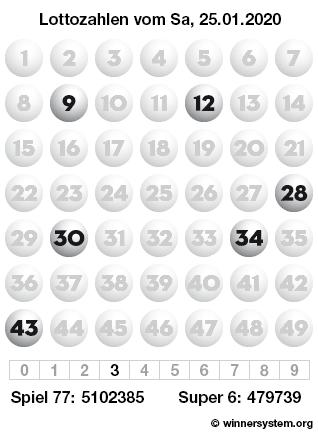 Lottozahlen vom 25.01.2020 als Tippmuster