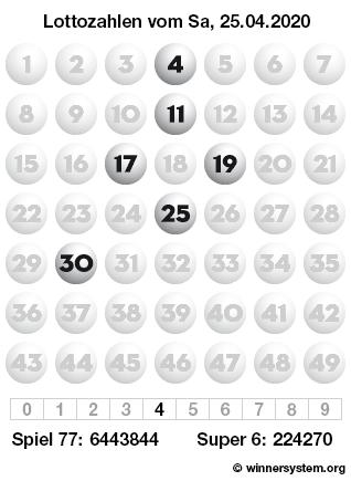 Lottozahlen vom 25.04.2020 als Tippmuster