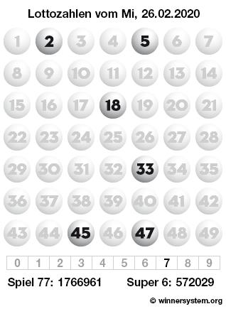 Lottozahlen vom 26.02.2020 als Tippmuster