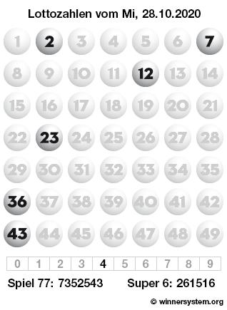 Lottozahlen vom 28.10.2020 als Tippmuster
