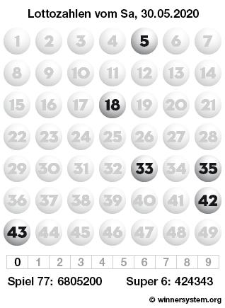 Lottozahlen vom 30.05.2020 als Tippmuster