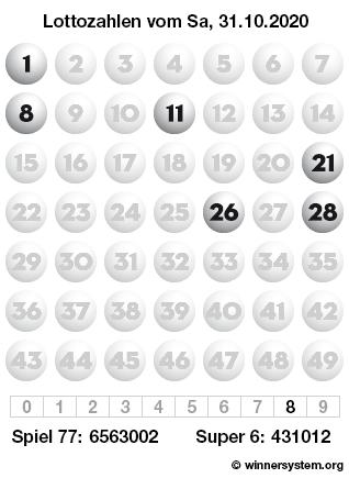Lottozahlen vom 31.10.2020 als Tippmuster