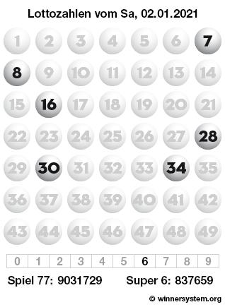 Lottozahlen vom 02.01.2021 als Tippmuster