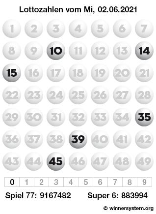 Lottozahlen vom 02.06.2021 als Tippmuster