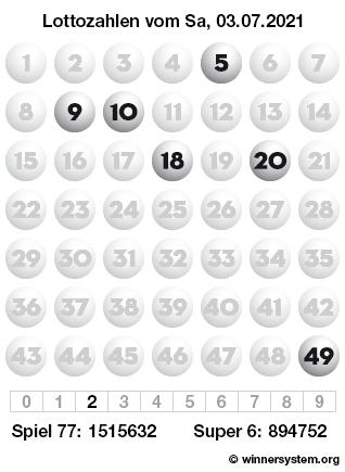 Lottozahlen vom 03.07.2021 als Tippmuster