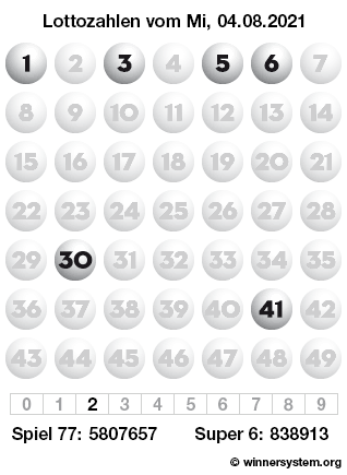 Lottozahlen vom 04.08.2021 als Tippmuster