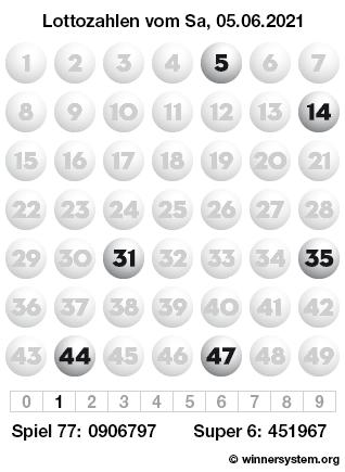 Lottozahlen vom 05.06.2021 als Tippmuster