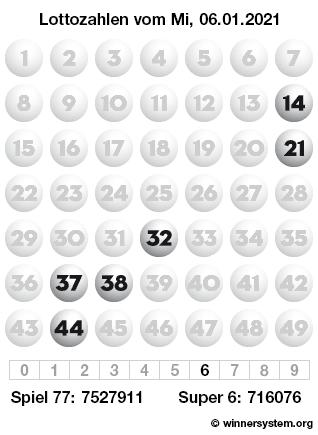 Lottozahlen vom 06.01.2021 als Tippmuster