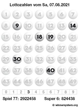 Lottozahlen vom 07.08.2021 als Tippmuster