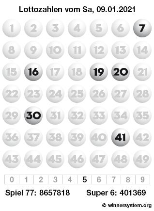 Lottozahlen vom 09.01.2021 als Tippmuster