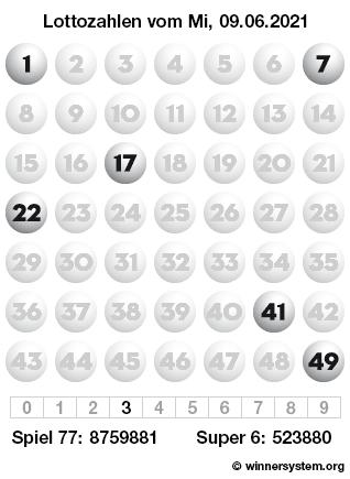 Lottozahlen vom 09.06.2021 als Tippmuster