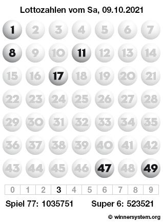 Lottozahlen vom 09.10.2021 als Tippmuster