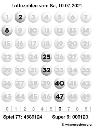 Lottozahlen vom 10.07.2021 als Tippmuster
