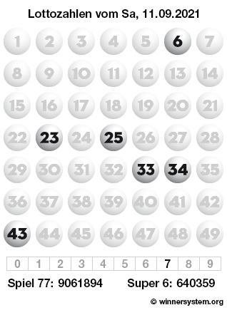 Lottozahlen vom 11.09.2021 als Tippmuster