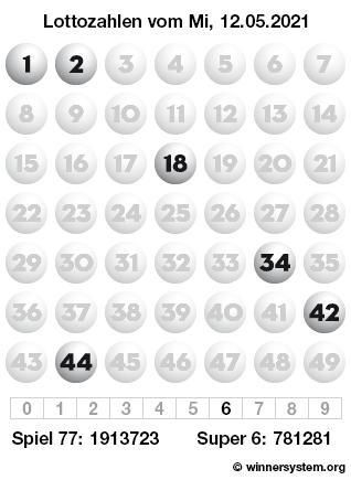 Lottozahlen vom 12.05.2021 als Tippmuster