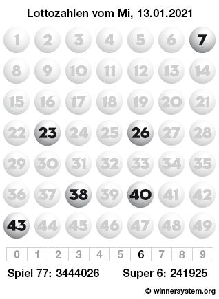 Lottozahlen vom 13.01.2021 als Tippmuster