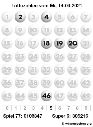 Lottozahlen vom 14.04.2021 als Tippmuster