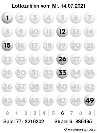 Lottozahlen vom 14.07.2021 als Tippmuster
