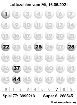 Lottozahlen vom 16.06.2021 als Tippmuster