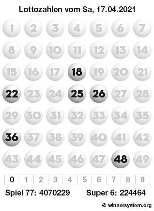 Lottozahlen vom 17.04.2021 als Tippmuster