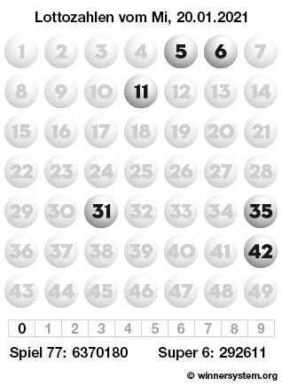 Lottozahlen vom 20.01.2021 als Tippmuster