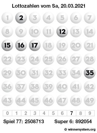 Lottozahlen vom 20.03.2021 als Tippmuster