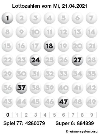 Lottozahlen vom 21.04.2021 als Tippmuster