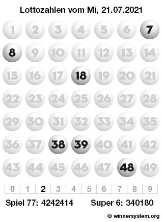 Lottozahlen vom 21.07.2021 als Tippmuster