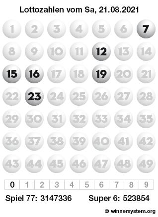 Lottozahlen vom 21.08.2021 als Tippmuster
