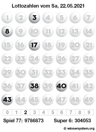 Lottozahlen vom 22.05.2021 als Tippmuster