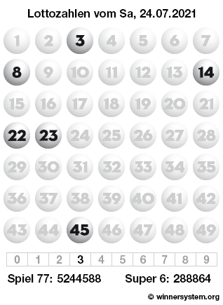 Lottozahlen vom 24.07.2021 als Tippmuster