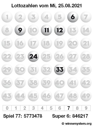 Lottozahlen vom 25.08.2021 als Tippmuster
