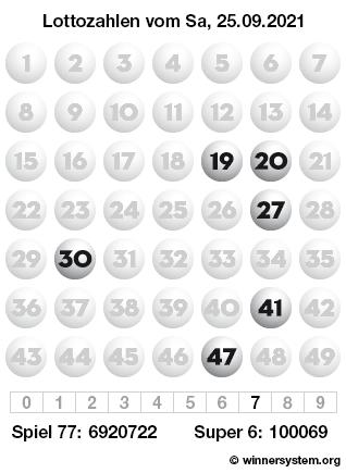 Lottozahlen vom 25.09.2021 als Tippmuster