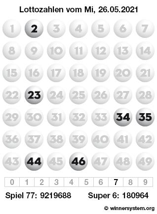Lottozahlen vom 26.05.2021 als Tippmuster