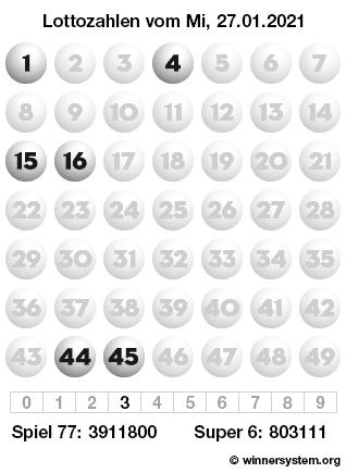 Lottozahlen vom 27.01.2021 als Tippmuster